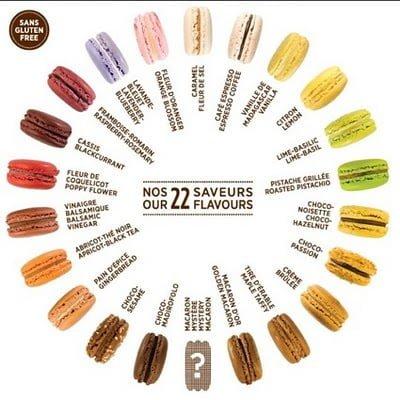 Les 22 saveurs des macarons Point G. Photo tous droits réservés Boutique Point G.